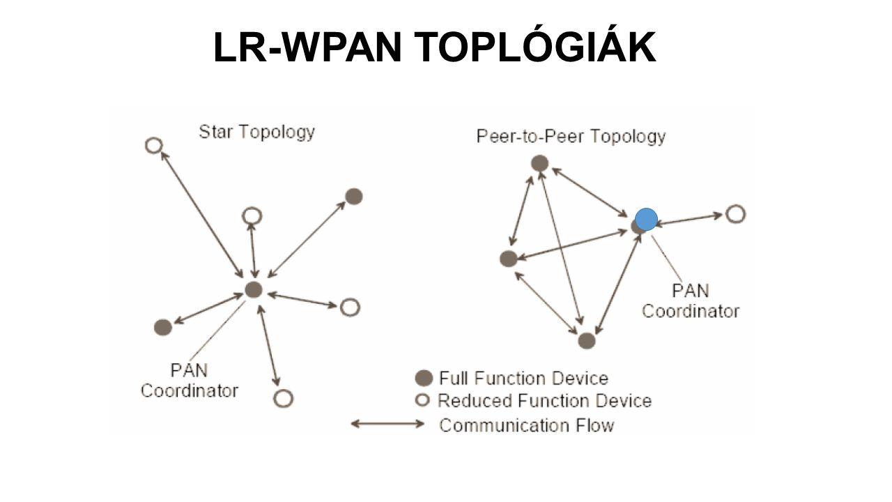 LR-WPAN TOPLÓGIÁK