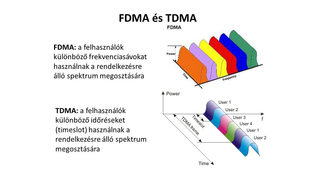 FDMA és TDMA FDMA: a felhasználók különböző frekvenciasávokat használnak a rendelkezésre álló spektrum megosztására.