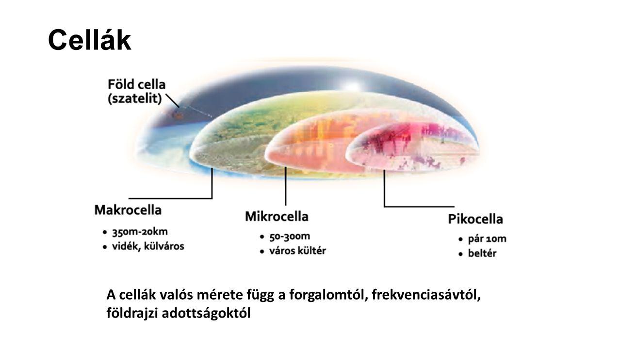 Cellák A cellák valós mérete függ a forgalomtól, frekvenciasávtól, földrajzi adottságoktól