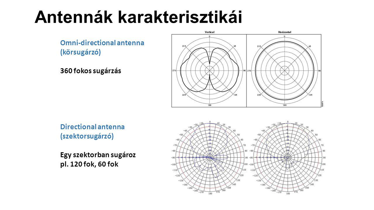 Antennák karakterisztikái