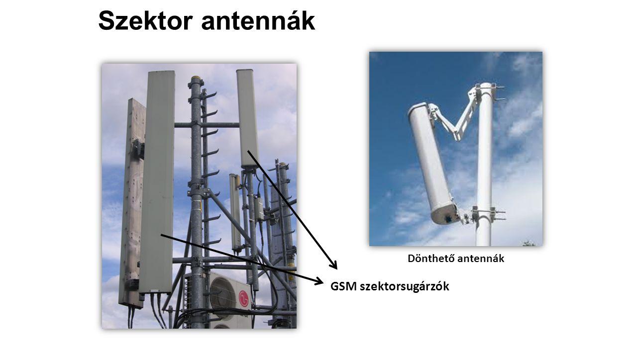 Szektor antennák Dönthető antennák GSM szektorsugárzók