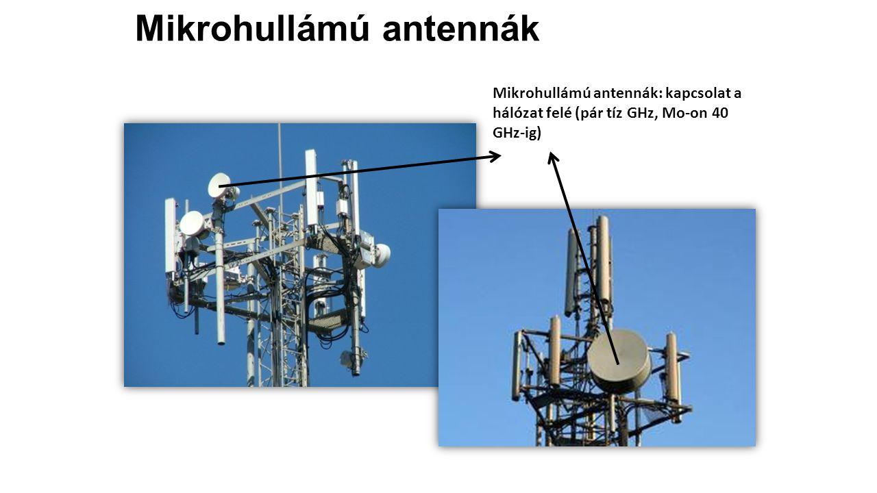 Mikrohullámú antennák