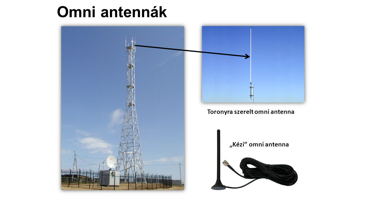 "Omni antennák Toronyra szerelt omni antenna ""Kézi omni antenna"