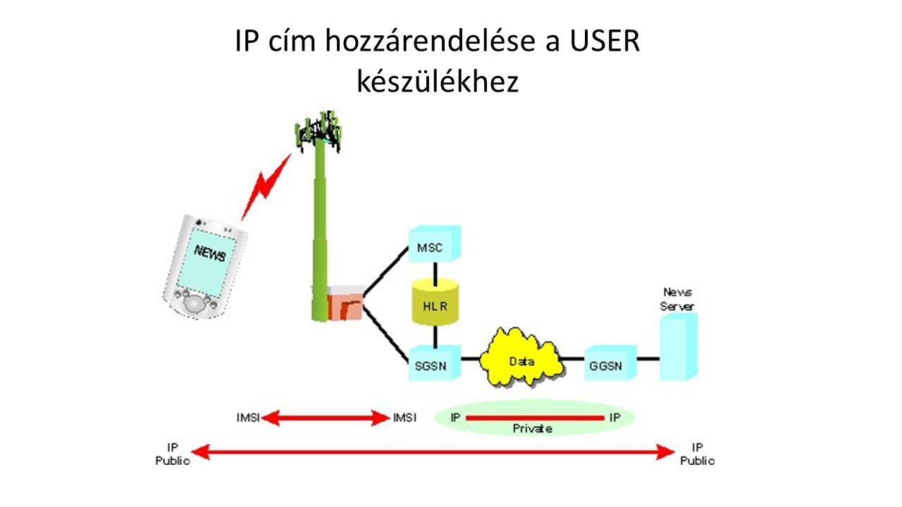 IP cím hozzárendelése a USER készülékhez
