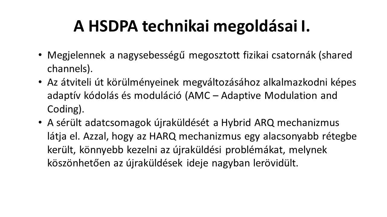 A HSDPA technikai megoldásai I.