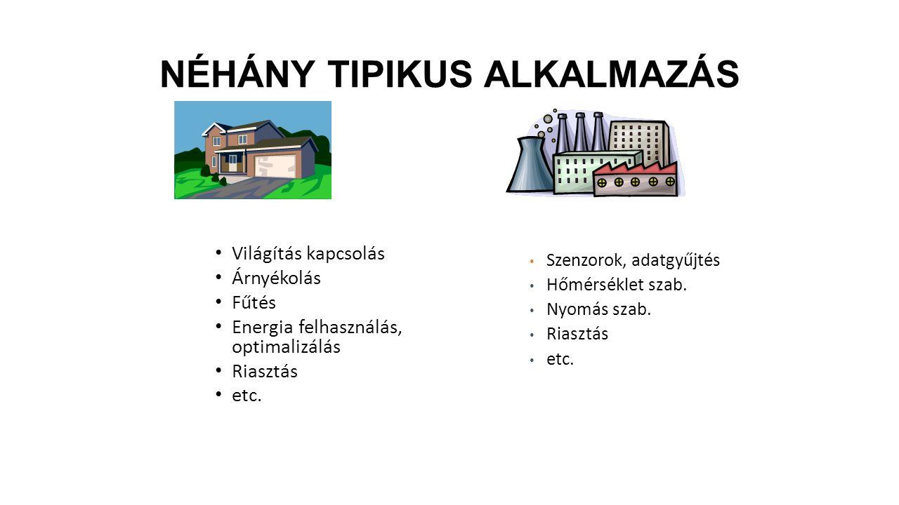 NÉHÁNY TIPIKUS ALKALMAZÁS