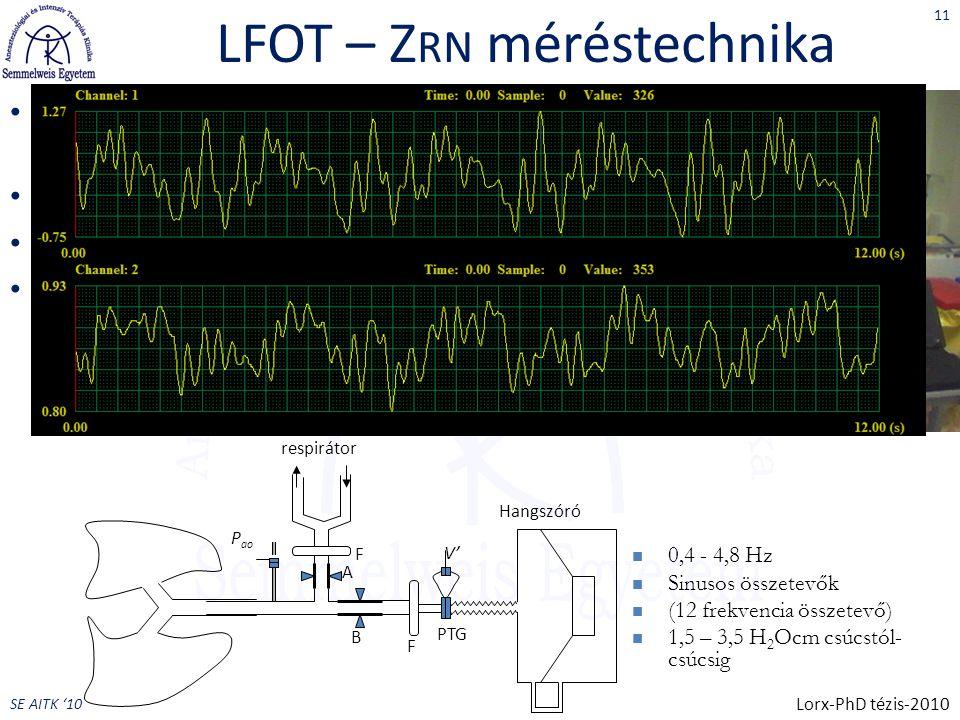 LFOT – Zrn méréstechnika