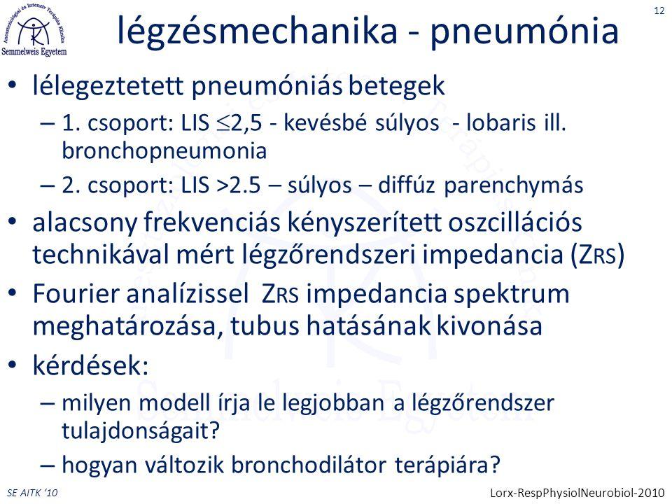 légzésmechanika - pneumónia