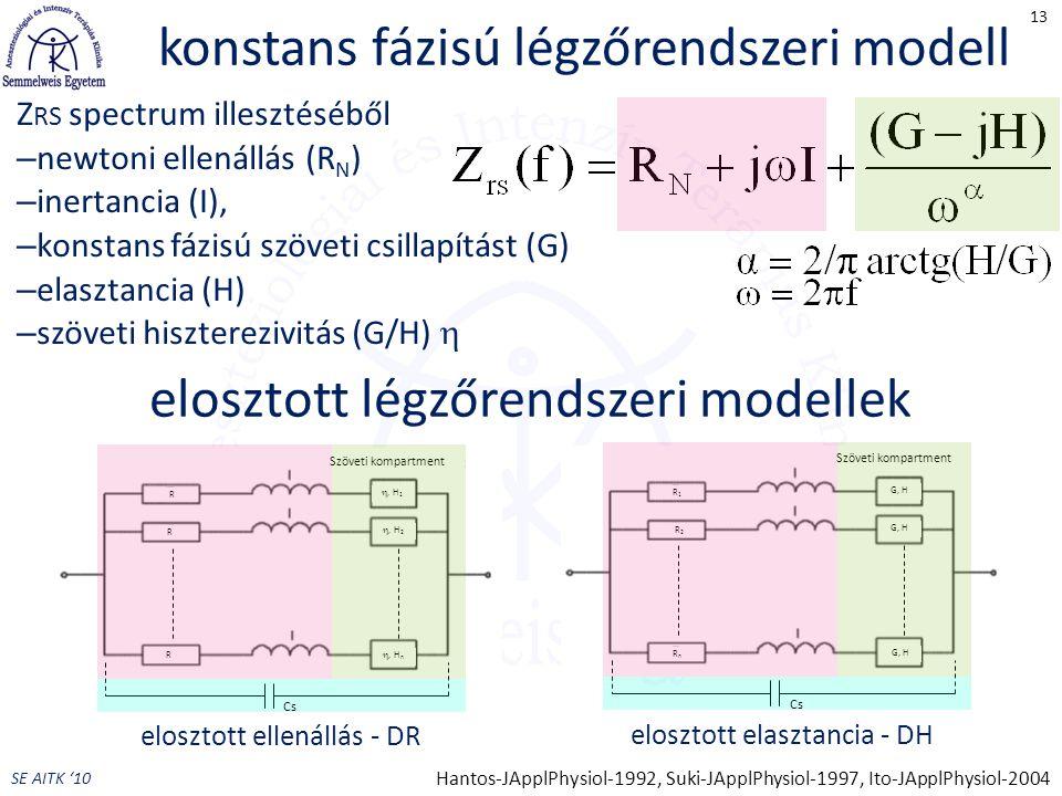 konstans fázisú légzőrendszeri modell