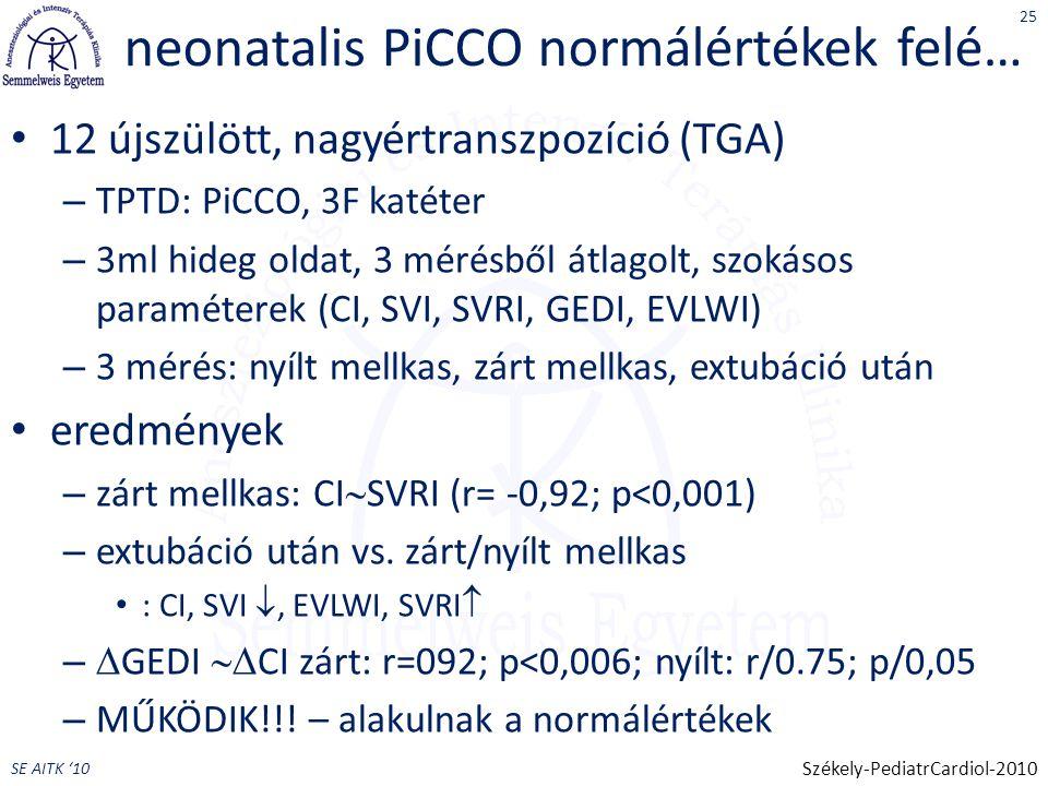 neonatalis PiCCO normálértékek felé…