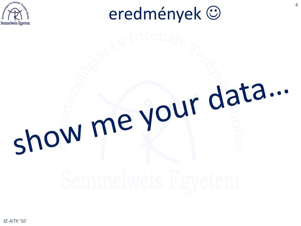 eredmények  show me your data…