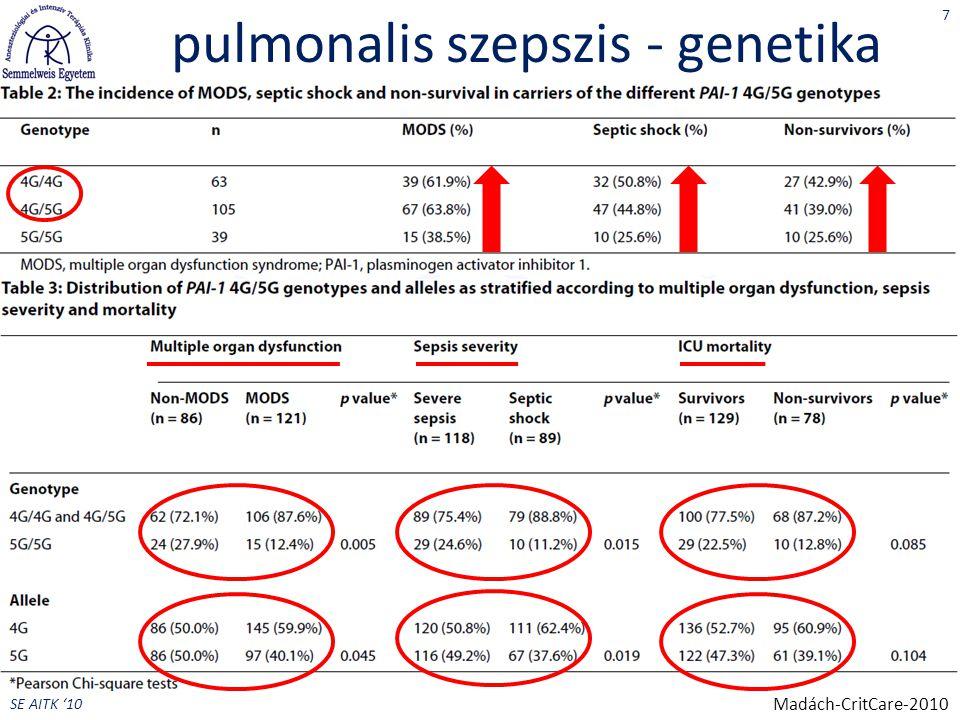 pulmonalis szepszis - genetika