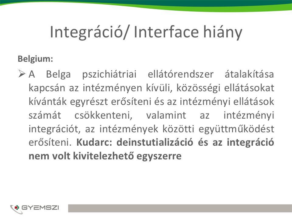 Integráció/ Interface hiány