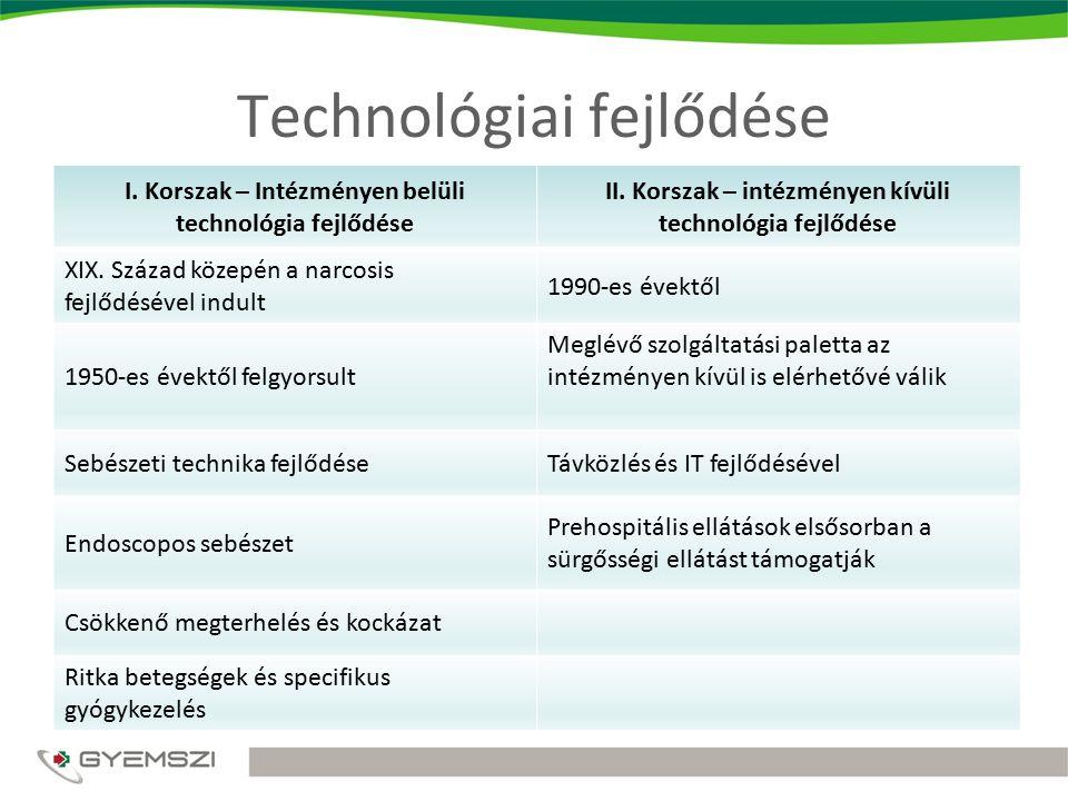 Technológiai fejlődése