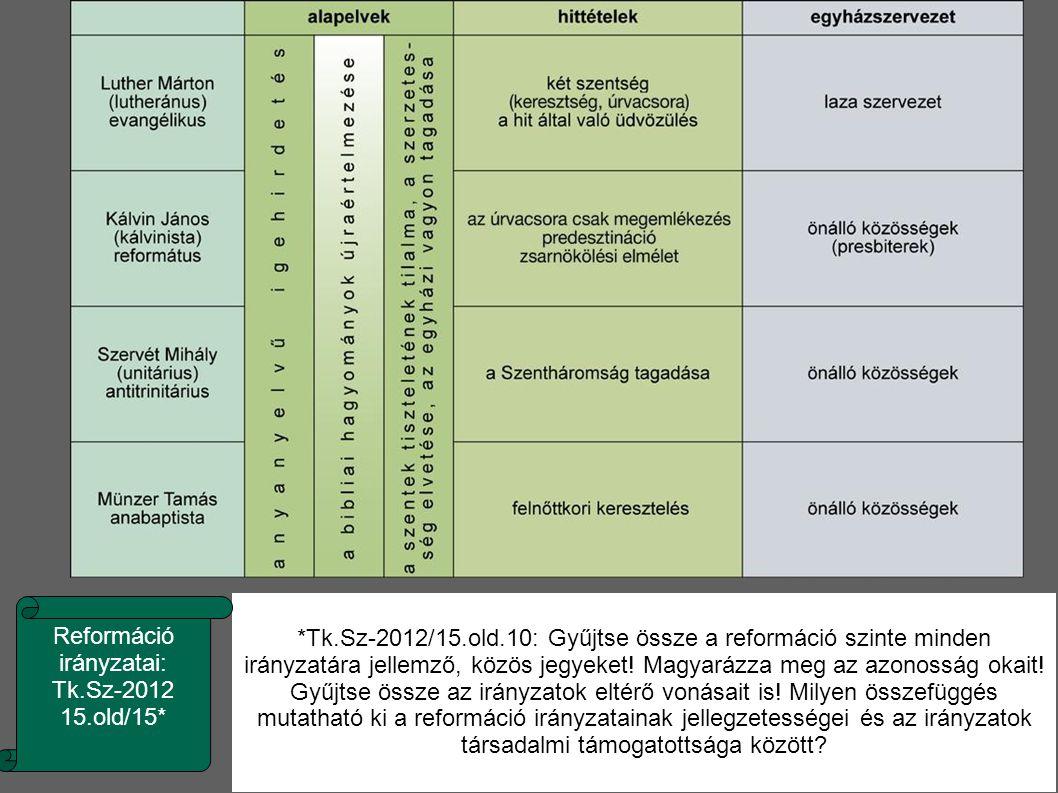 Reformáció irányzatai: Tk.Sz-2012 15.old/15* A REFORMÁCIÓ IRÁNYZATAI