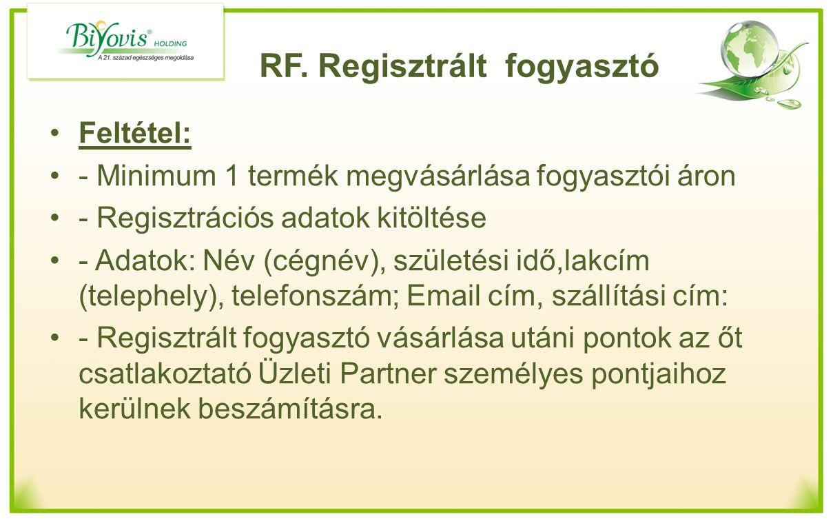 RF. Regisztrált fogyasztó