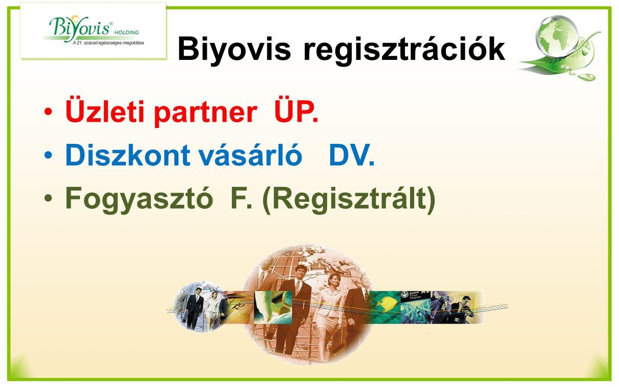 Biyovis regisztrációk