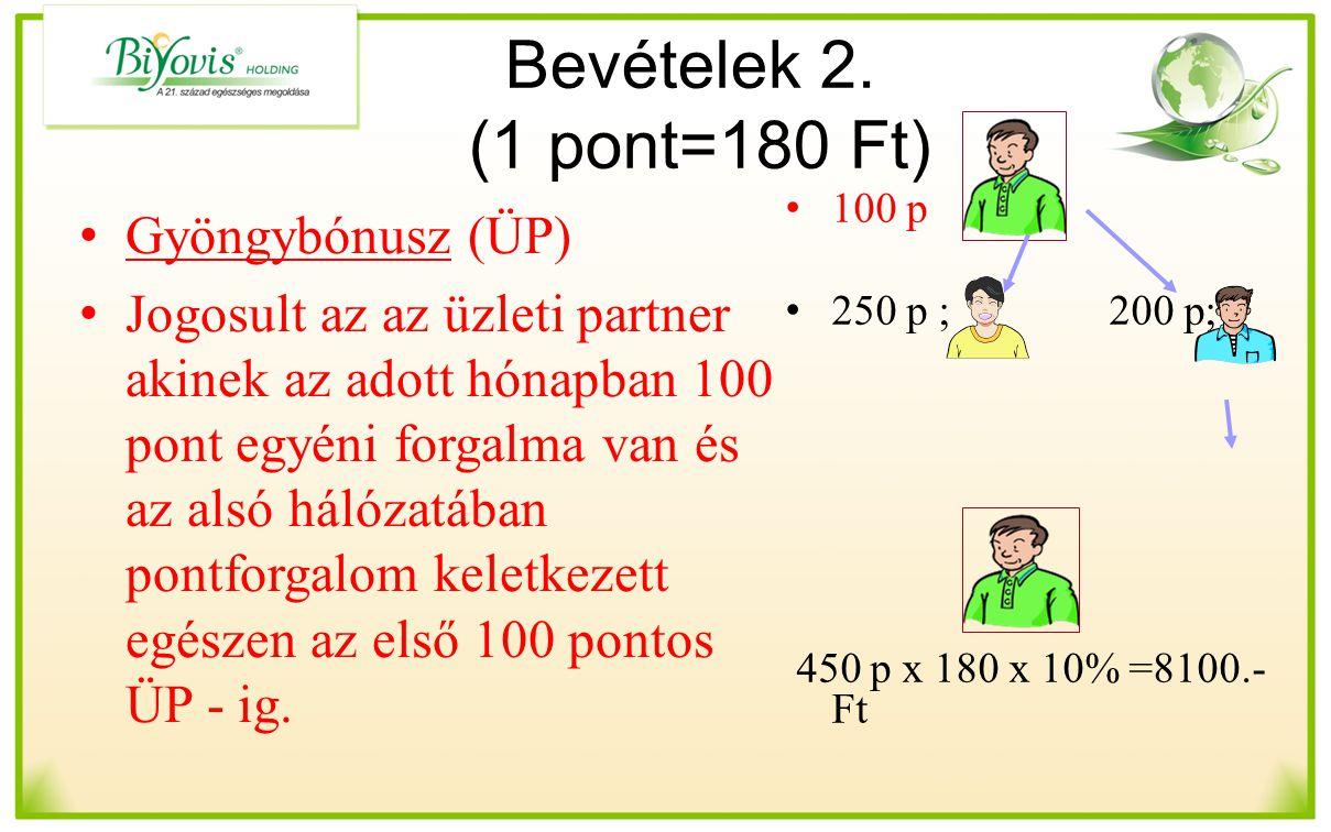 Bevételek 2. (1 pont=180 Ft) Gyöngybónusz (ÜP)