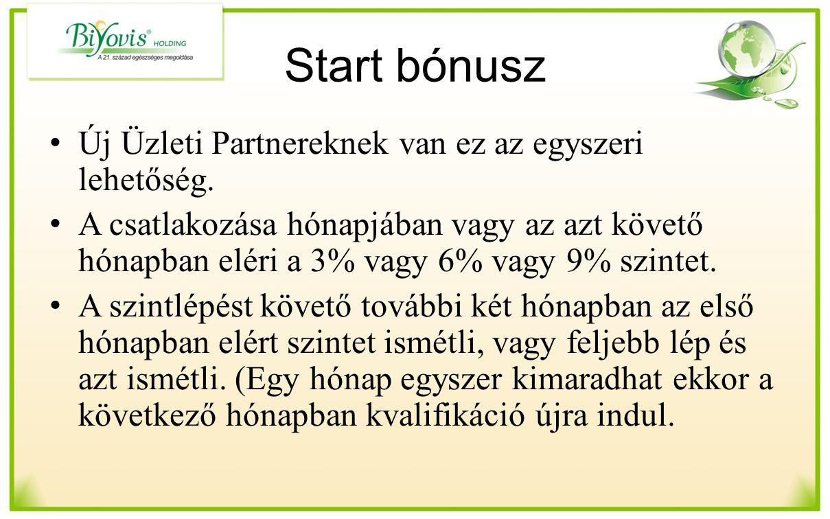 Start bónusz Új Üzleti Partnereknek van ez az egyszeri lehetőség.