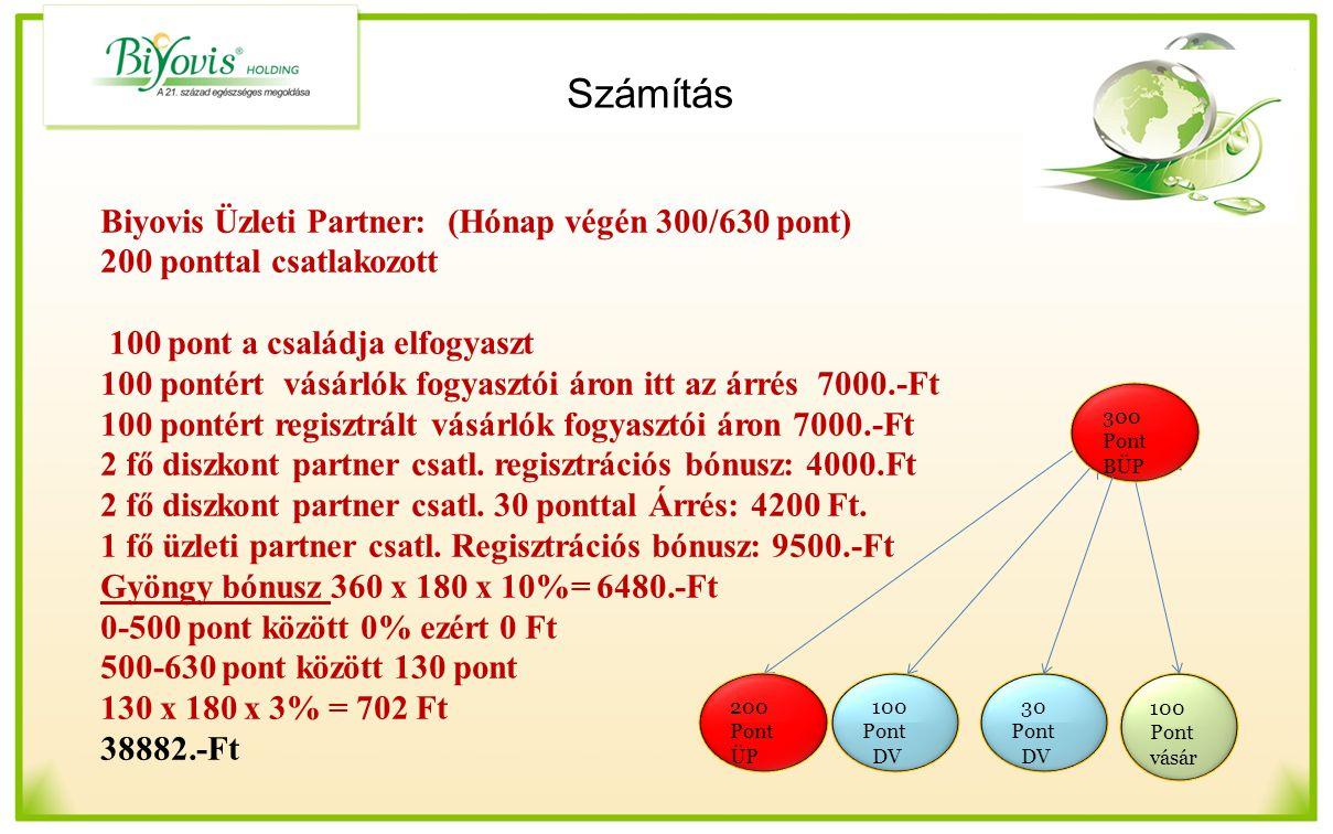 Számítás Biyovis Üzleti Partner: (Hónap végén 300/630 pont)