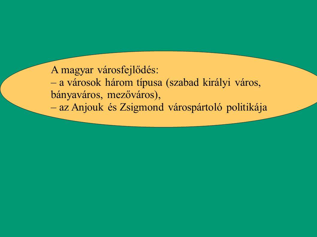 A magyar városfejlődés:
