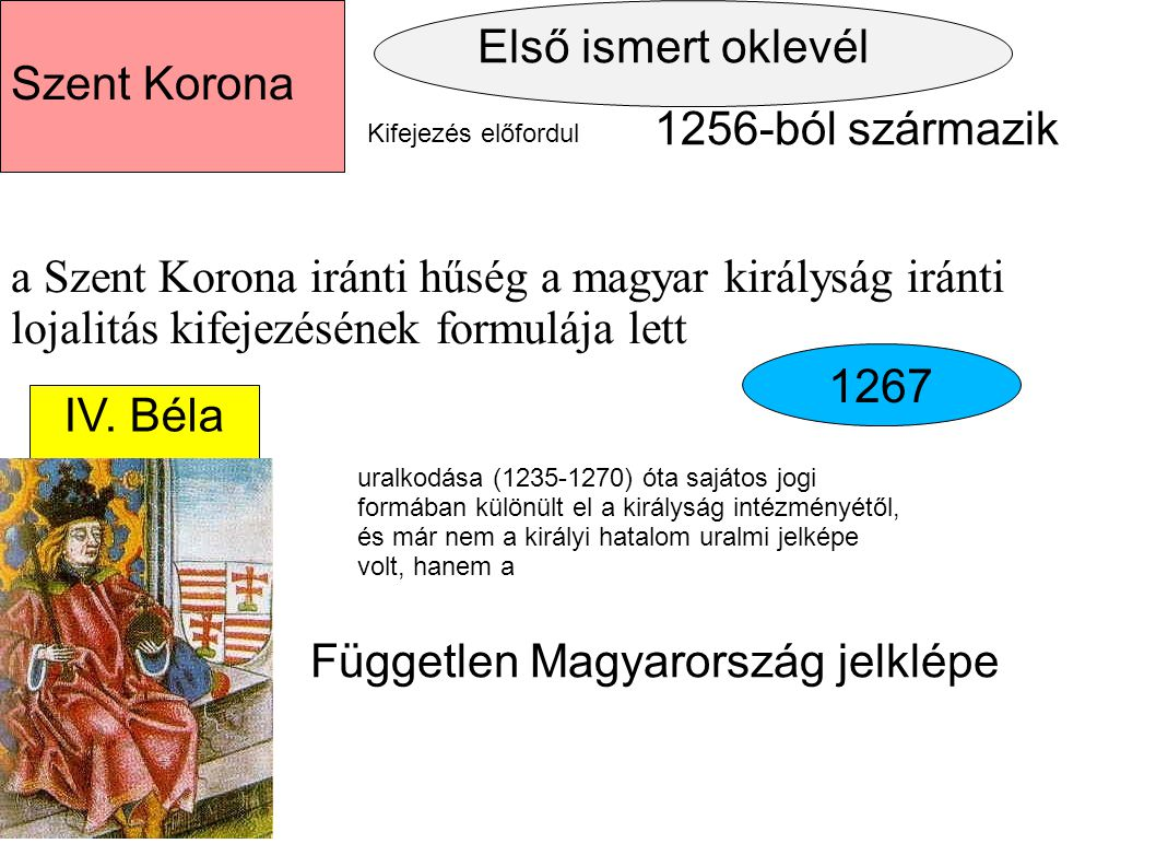 Független Magyarország jelklépe
