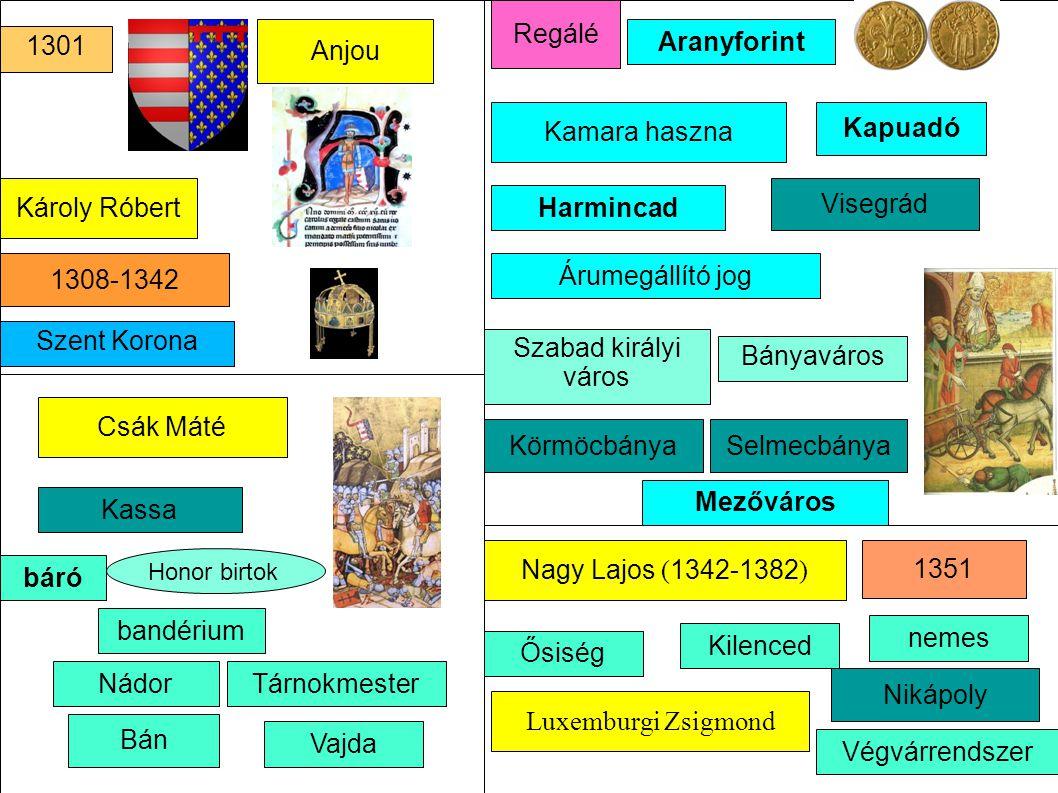 Aranyforint Kapuadó Harmincad Mezőváros báró