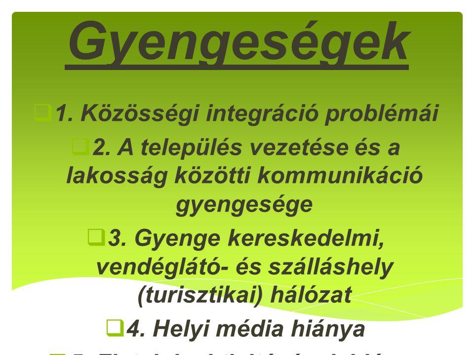 Gyengeségek 1. Közösségi integráció problémái