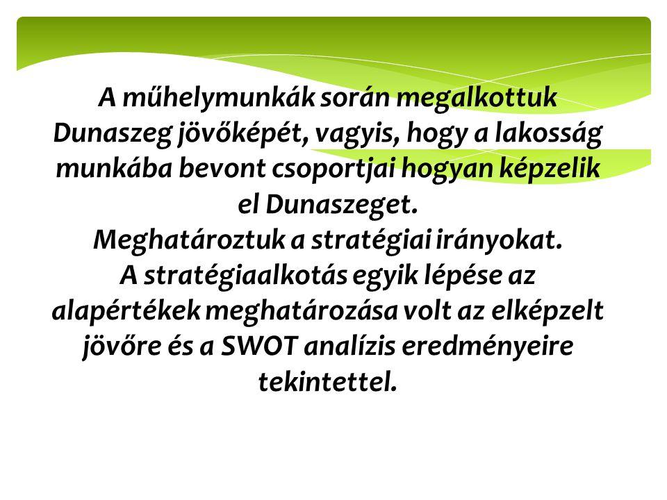 A műhelymunkák során megalkottuk Dunaszeg jövőképét, vagyis, hogy a lakosság munkába bevont csoportjai hogyan képzelik el Dunaszeget.