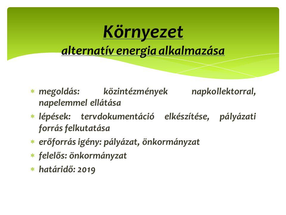 Környezet alternatív energia alkalmazása