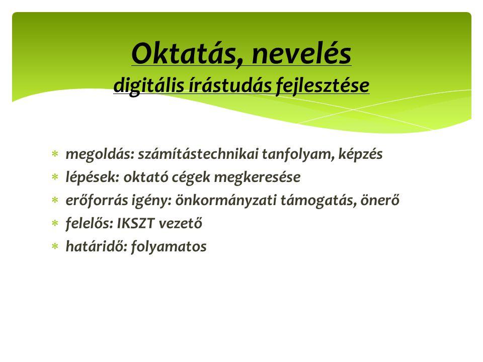 Oktatás, nevelés digitális írástudás fejlesztése