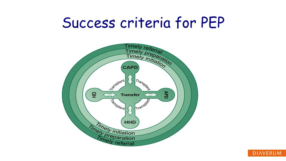 Success criteria for PEP