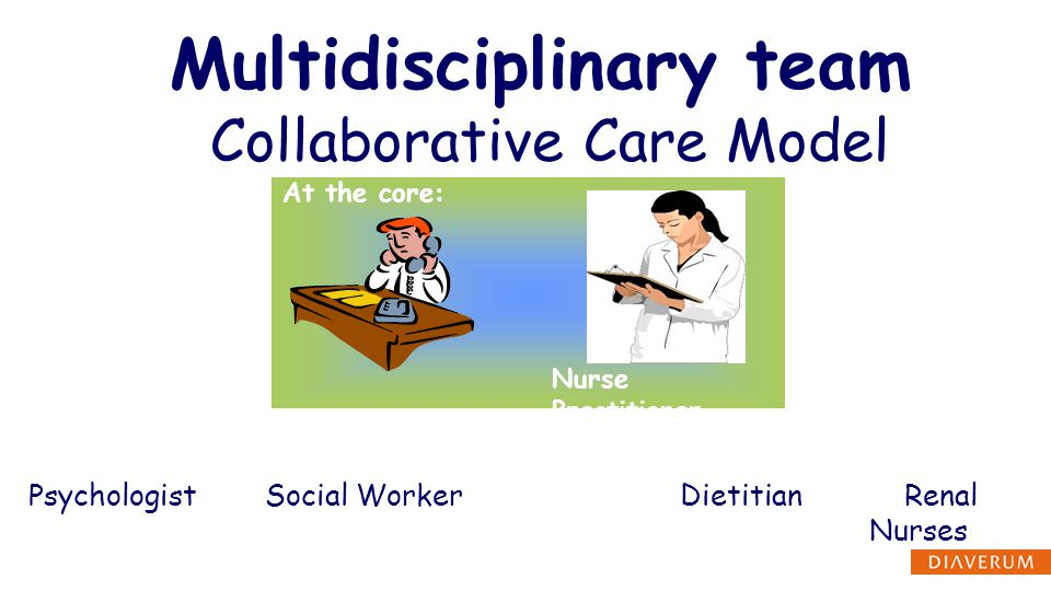 Multidisciplinary team Collaborative Care Model