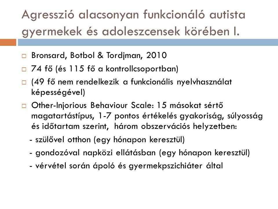 Agresszió alacsonyan funkcionáló autista gyermekek és adoleszcensek körében I.