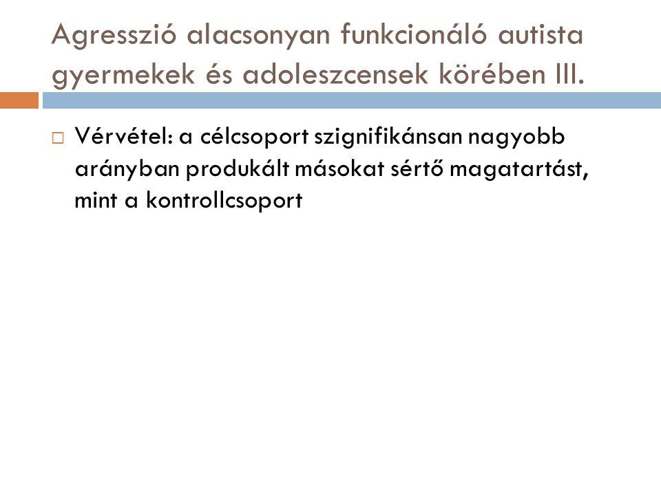Agresszió alacsonyan funkcionáló autista gyermekek és adoleszcensek körében III.