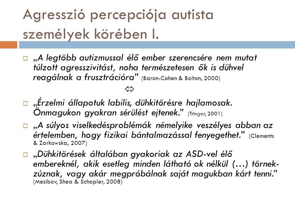 Agresszió percepciója autista személyek körében I.