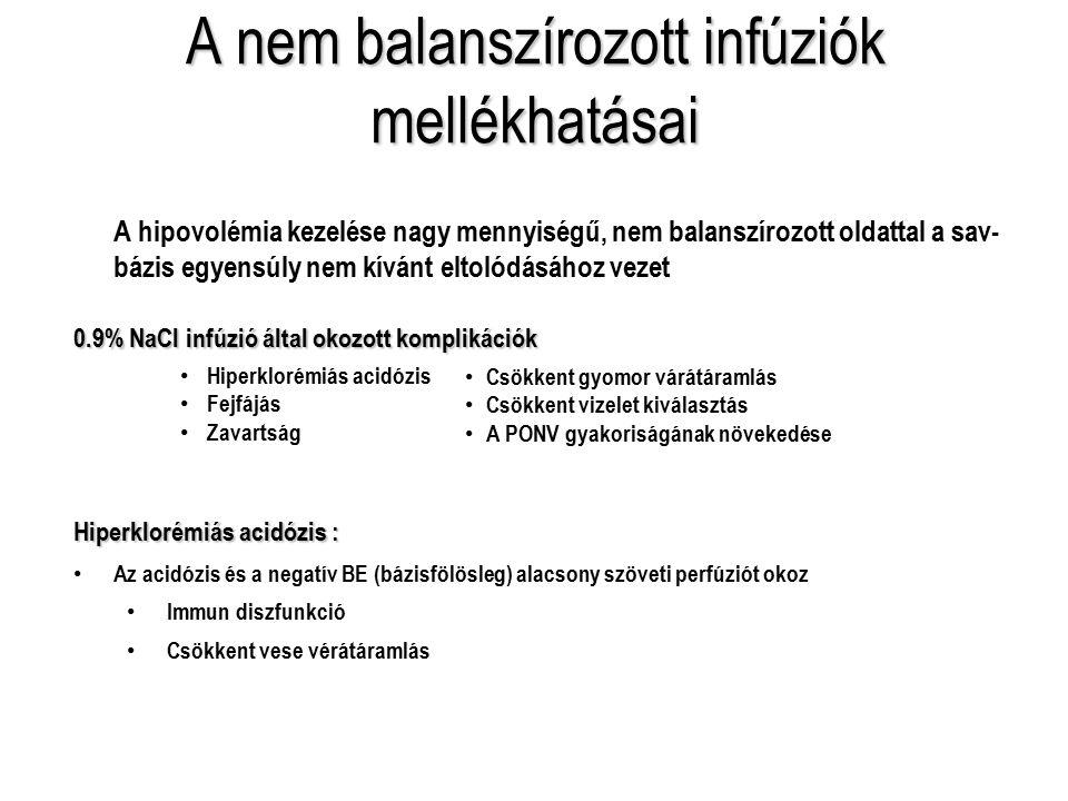 A nem balanszírozott infúziók mellékhatásai