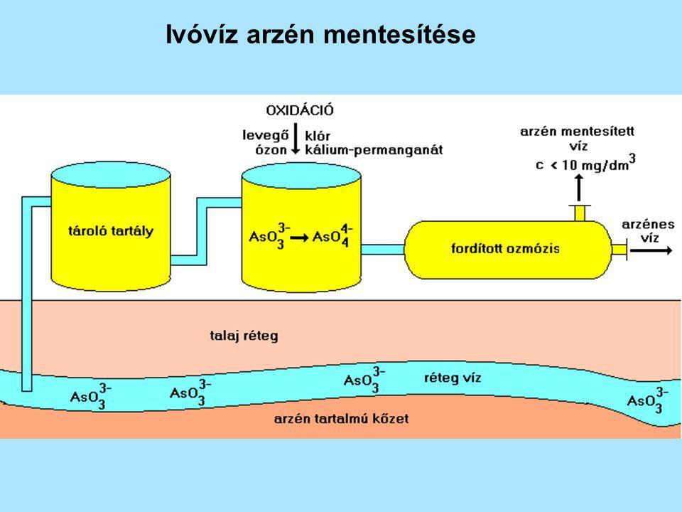 Ivóvíz arzén mentesítése