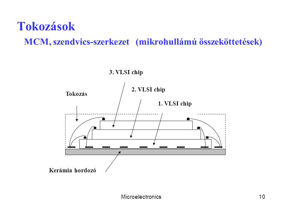 Tokozások MCM, szendvics-szerkezet (mikrohullámú összeköttetések)