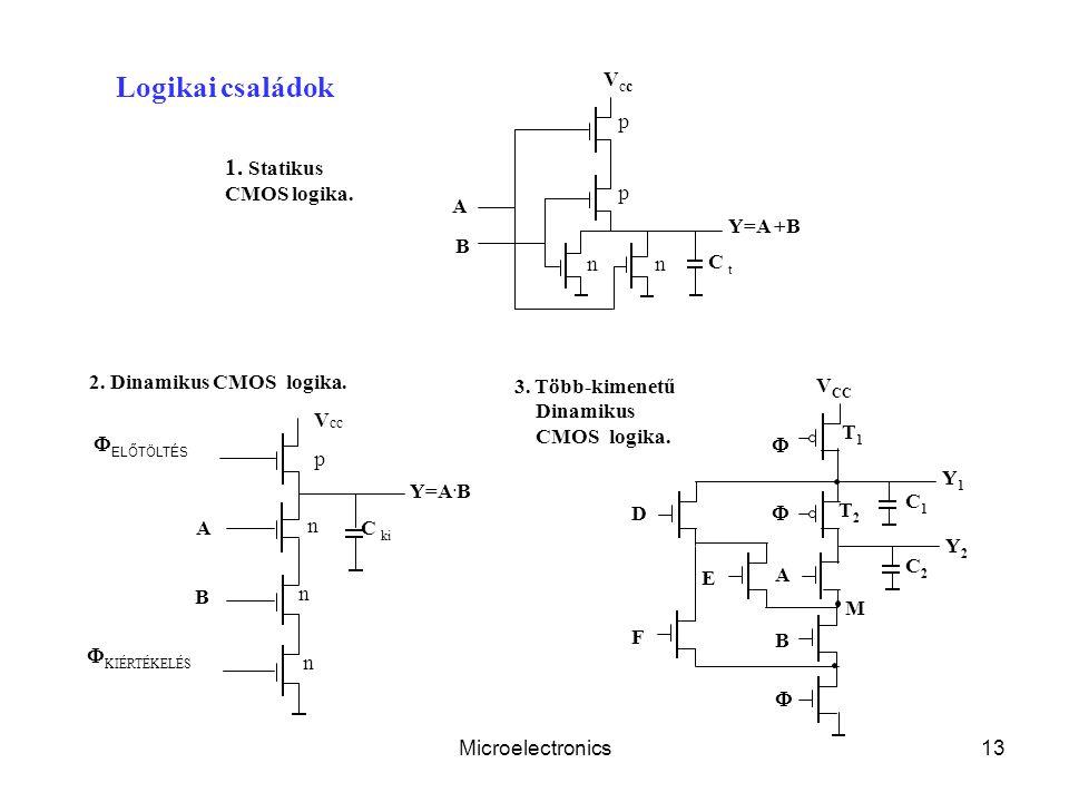 Logikai családok 1. Statikus n p Vcc Y=A +B C t B A CMOS logika.
