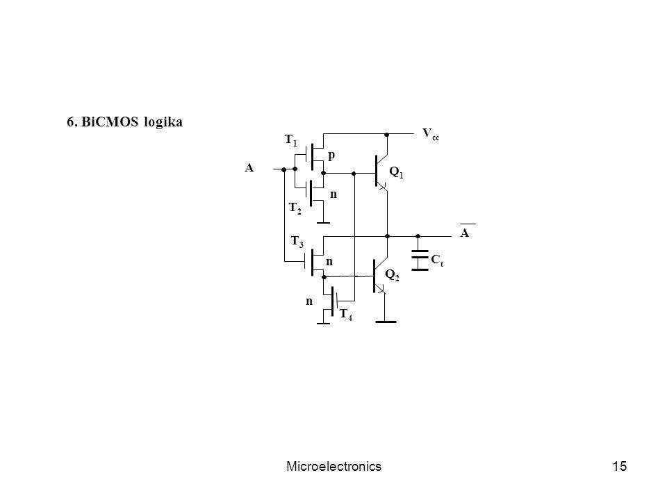 6. BiCMOS logika n p T1 Q1 Q2 Ct Vcc T2 T3 T4 A Microelectronics