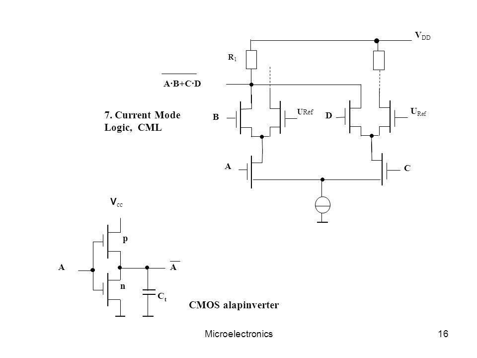 7. Current Mode Logic, CML CMOS alapinverter VDD A·B+C·D URef B D A C