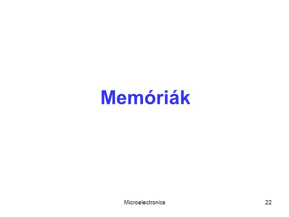 Memóriák Microelectronics