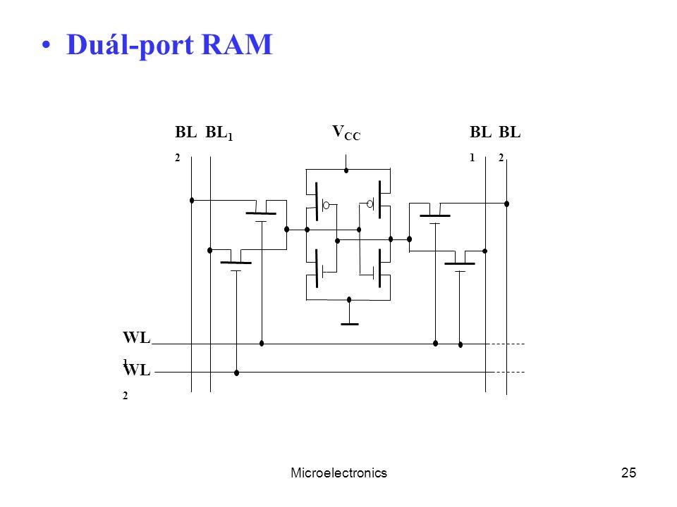 Duál-port RAM VCC BL1 BL2 WL1 WL2 Microelectronics