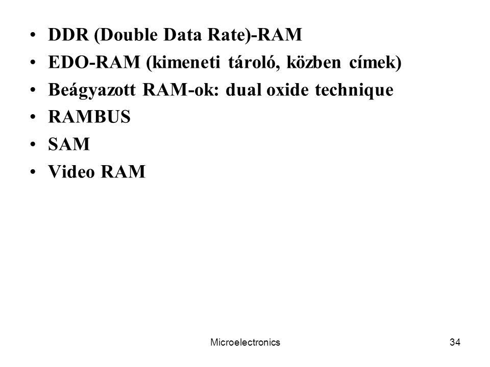 DDR (Double Data Rate)-RAM EDO-RAM (kimeneti tároló, közben címek)