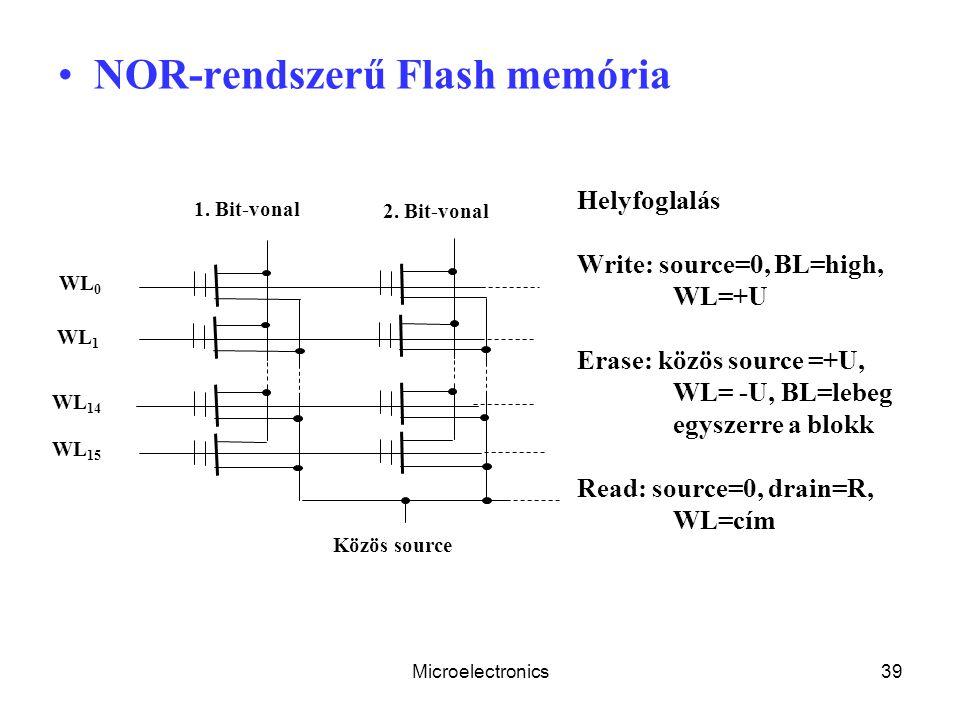 NOR-rendszerű Flash memória