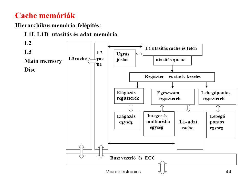 Cache memóriák Hierarchikus memória-felépítés: