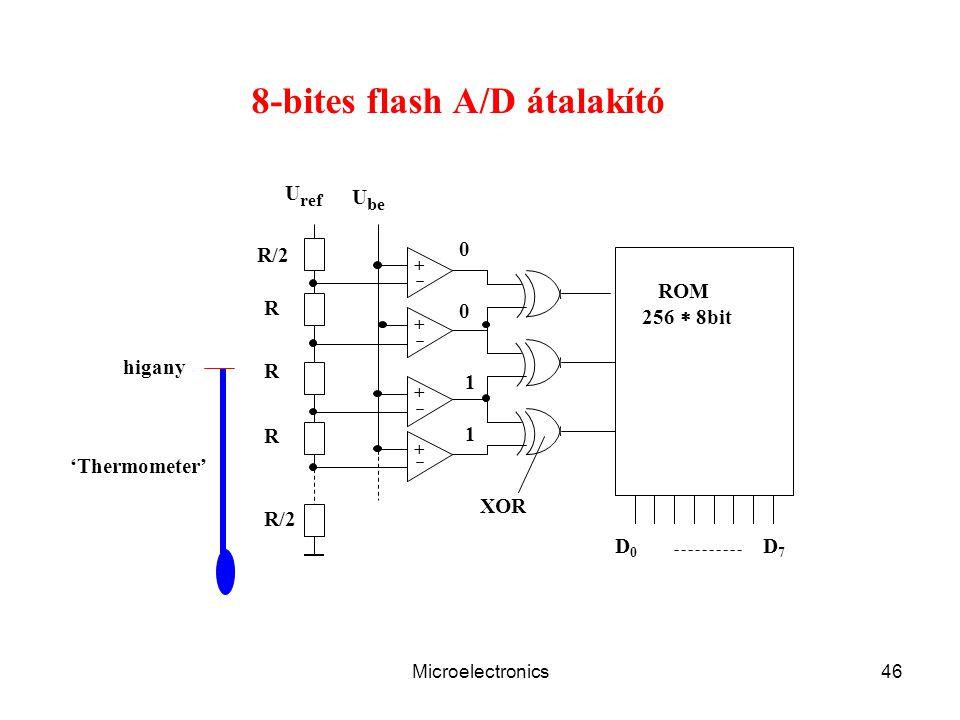 8-bites flash A/D átalakító