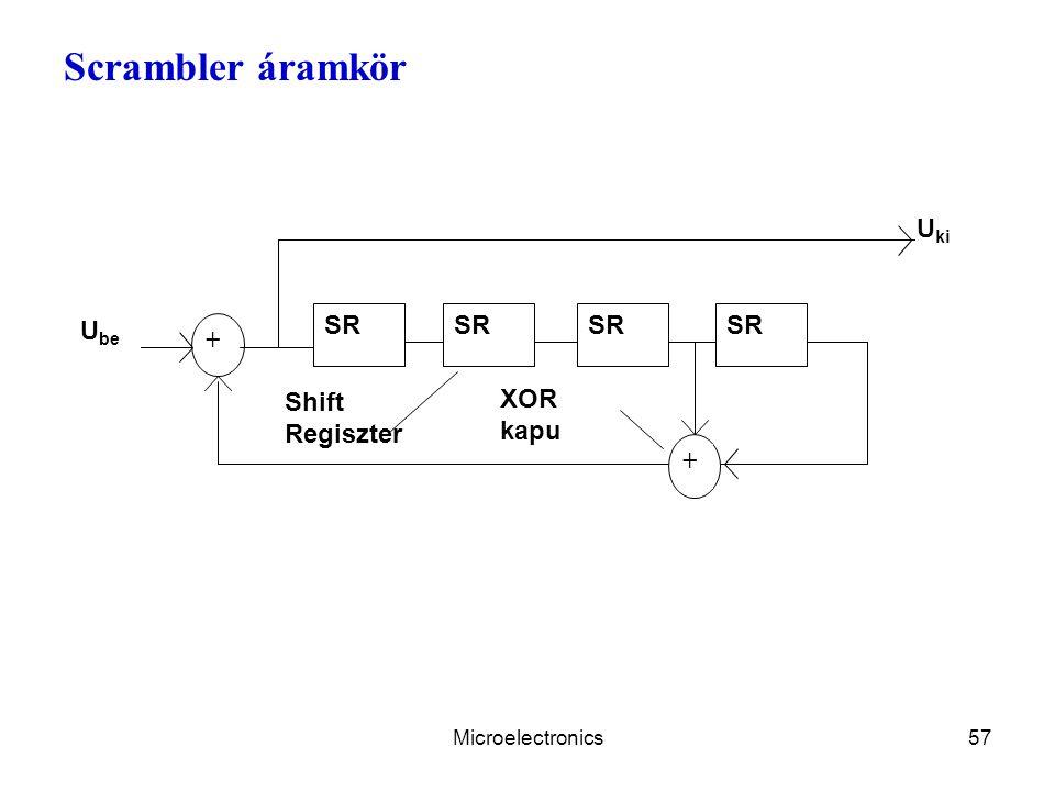 Scrambler áramkör Uki SR Ube Shift Regiszter XOR kapu +