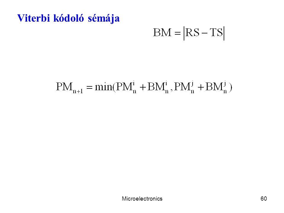 Viterbi kódoló sémája Microelectronics